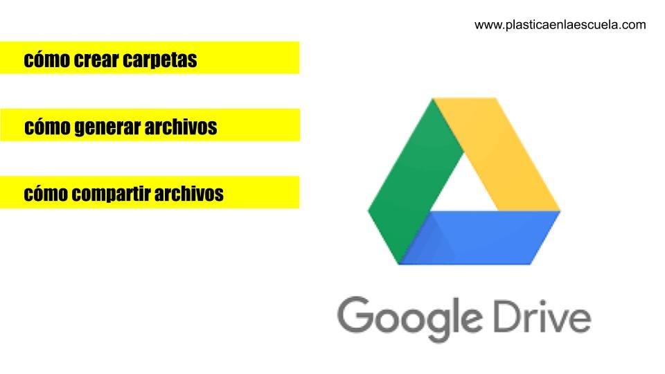 tutorial google drive plástica en la escuela